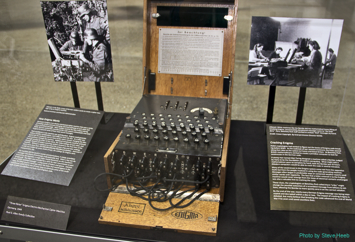 Enigma Code Machine